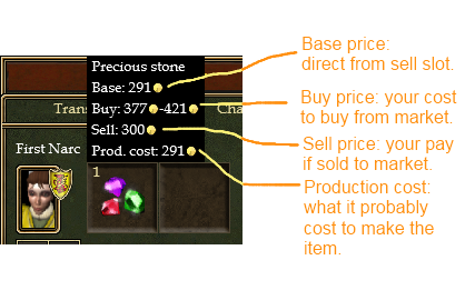 annotated-prices.png